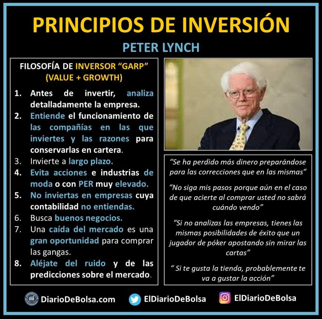 Grandes inversores de la historia: filosofía de inversión de Peter Lynch