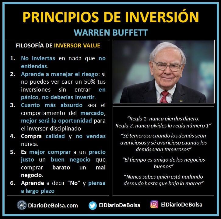 Principios de inversión, ideas principales y grandes frases de Warren Buffett