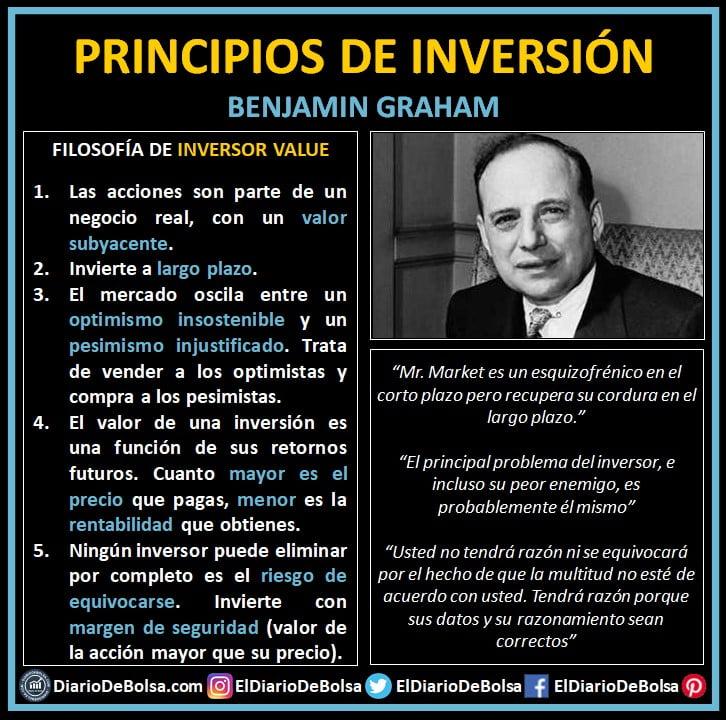Grandes inversores de la historia: filosofía de inversión de Benjamin Graham