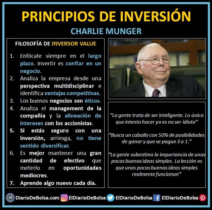 Grandes inversores de la historia: filosofía de inversión de Charlie Munger