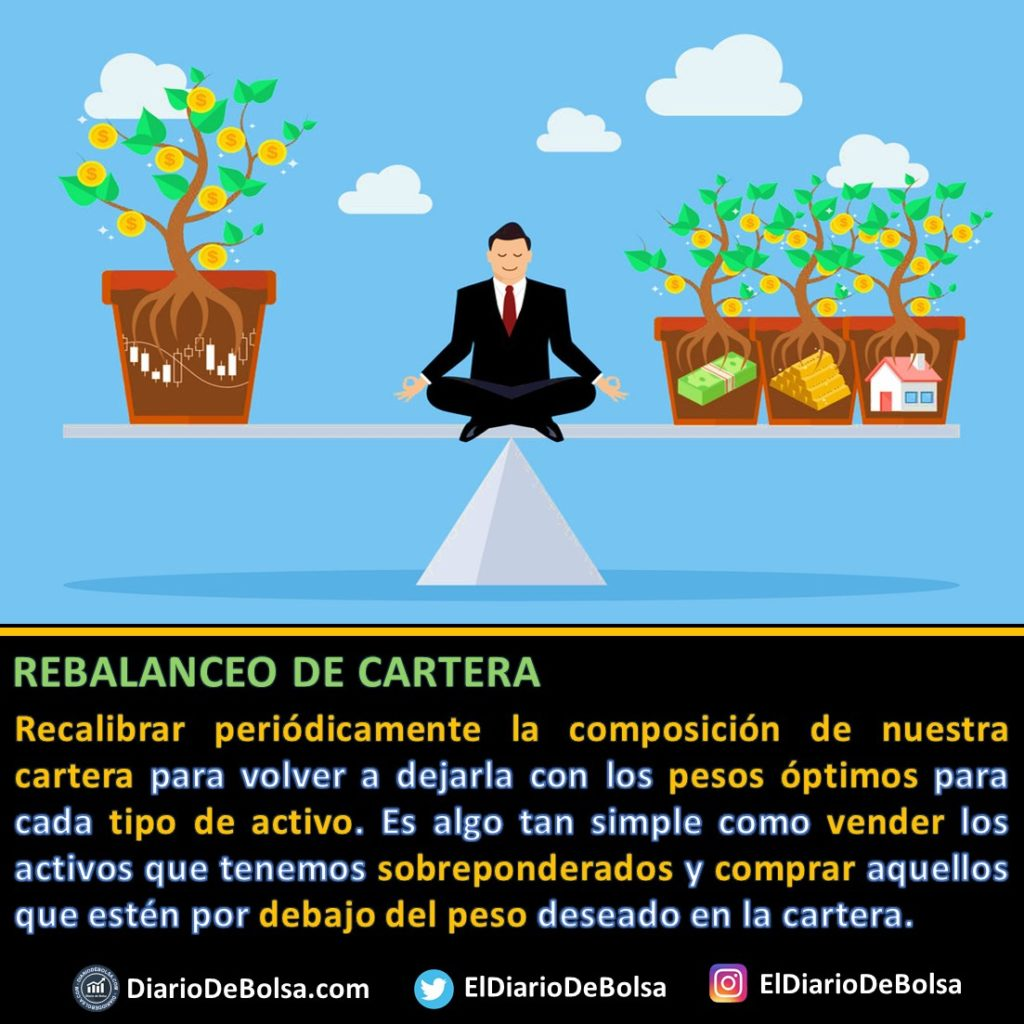 En que consiste el rebalanceo o recalibración de una cartera que hacen de forma automática los roboadvisors o gestores automáticos