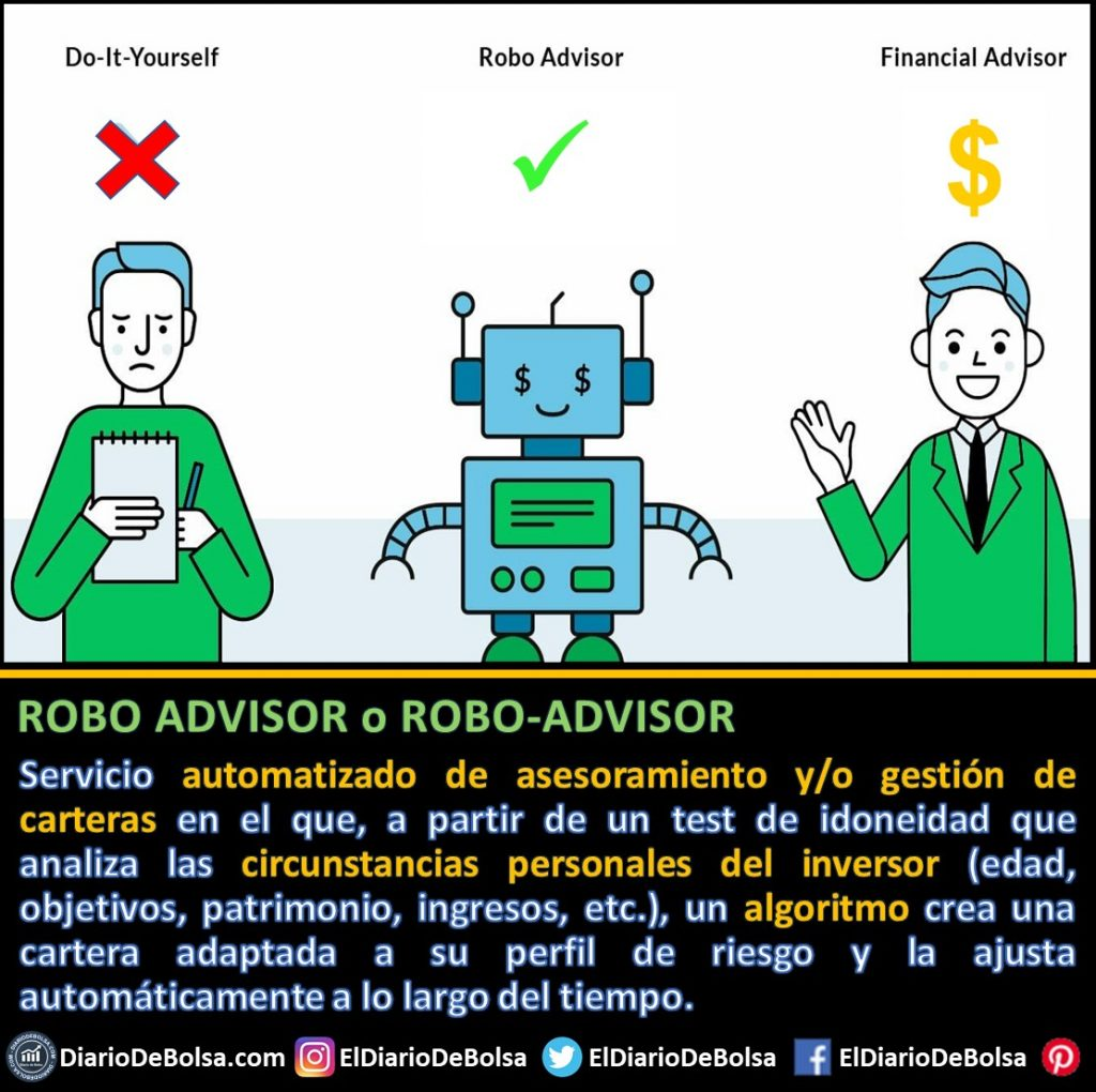 ¿Que es un Roboadvisor? Cuál es el mejor broker para fondos indexados
