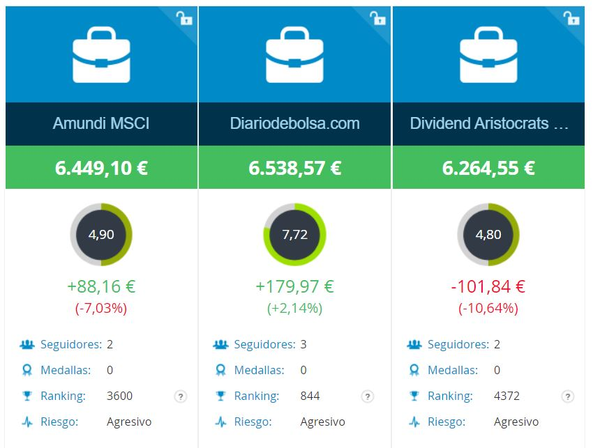 Cartera Diariodebolsa.com vs benchmark del MSCI World y el ETF de aristócratas del dividendo NOBL