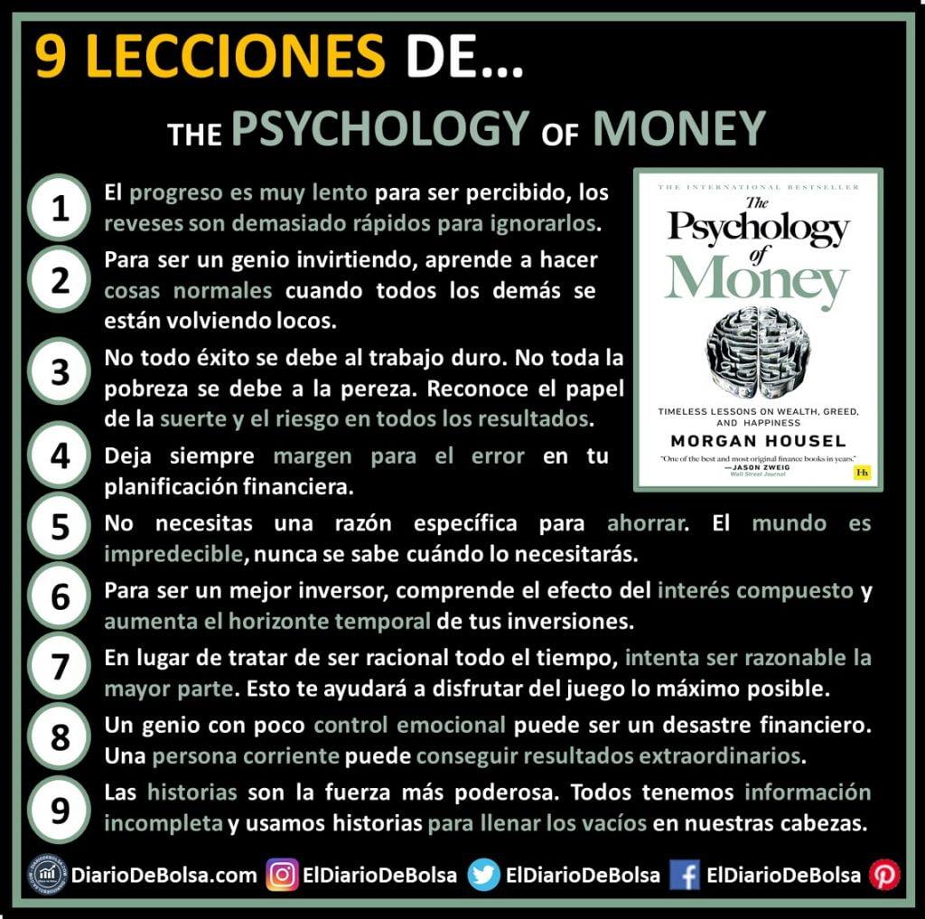Resumen e ideas principales de The Psychology of Money de Morgan Housel,  9 lecciones del libro recomendado sobre bolsa