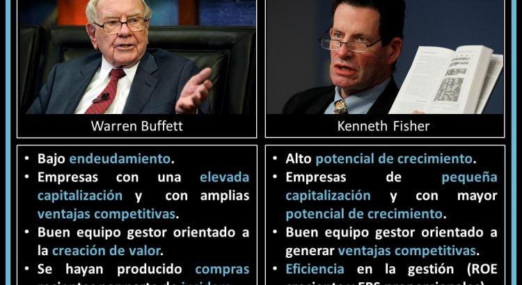 Warren Buffett Kenneth Fisher