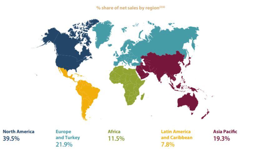 Distribución de las ventas de la aristócrata del dividendo británica Diageo DGE por región